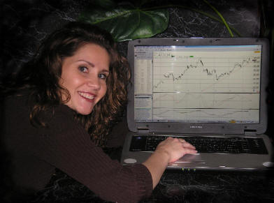 Forex chart pattern recognition software